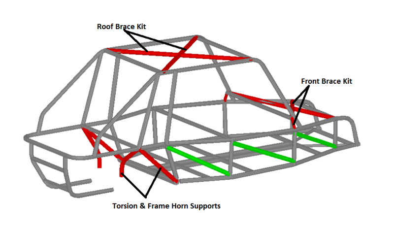 Frame Plans For Dune Buggy | Framebob org
