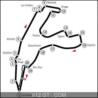 Circuit de Spa Francorchamps / Guide circuits / GT Guide