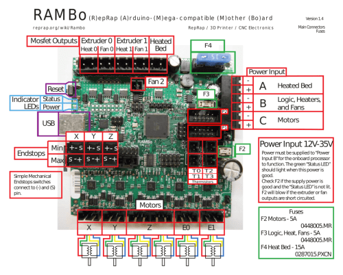 small resolution of 1200px rambo 1 4 connection diagram png