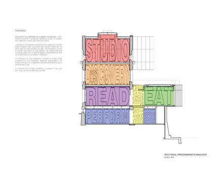 architecture section diagram cb400 four wiring v2com newswire design lifestyle press kit old 1070 02 release post office idea exchange programmatic