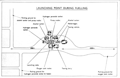 small resolution of launching site during fuelling