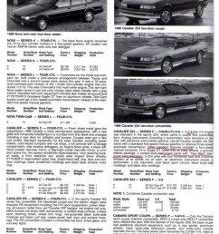 cavalier production numbers 1988 [ 1071 x 1440 Pixel ]