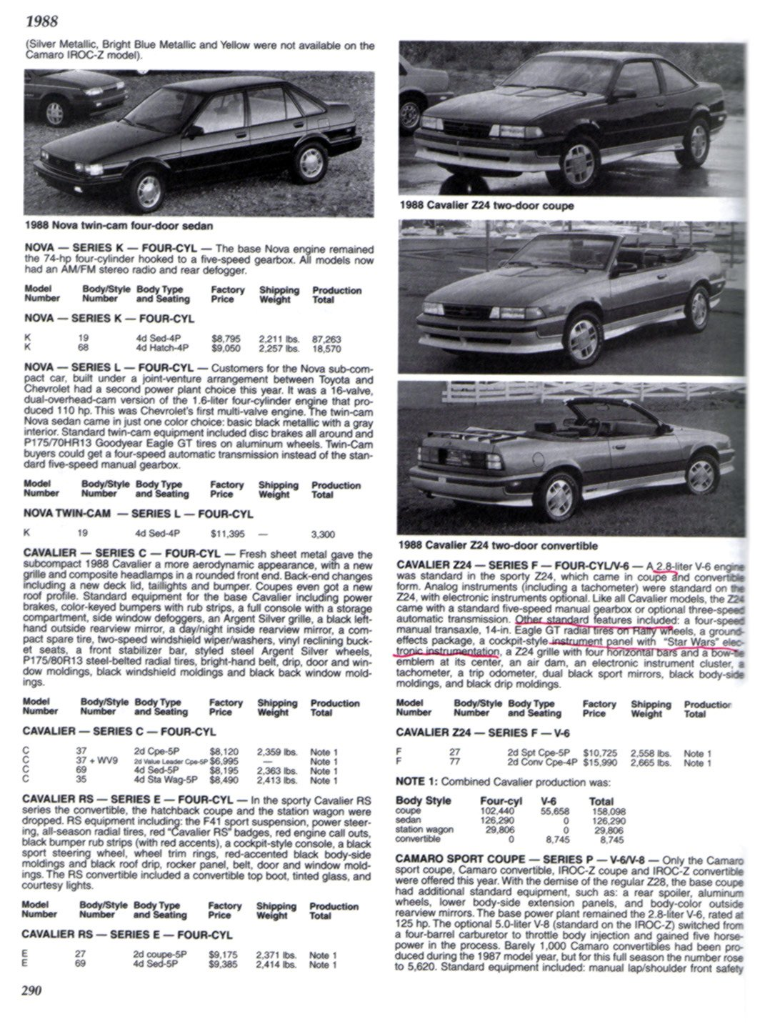 hight resolution of cavalier production numbers 1988