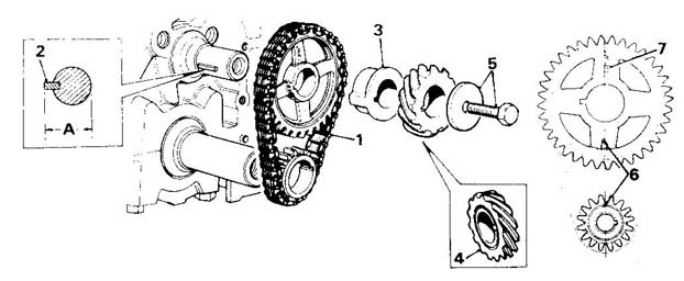 Service manual [How To Set Timing For A 1995 Land Rover