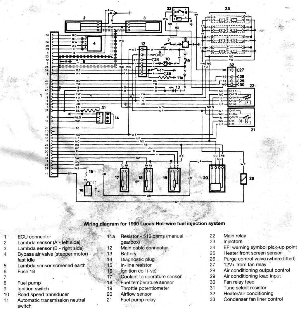 wiring diagram tvr chimaera