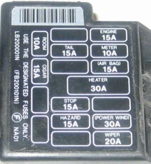 Complete body rewire  anyone done it?  v8 Miata Forum
