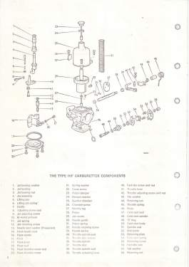 Type HIF carburettors, SU Booklets, V8 Register, MG Car Club