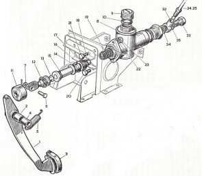 V8NOTE443, replacement clutch master cylinder difficulty