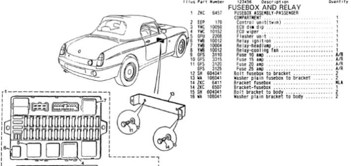Technical topics, RV8 indicators relay GFU2208, V8