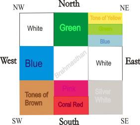Vastu For Home Colours Vastu Advice For Home Colours