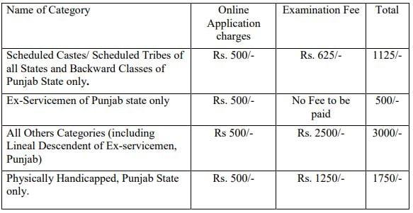ppsc civil judge exam fee