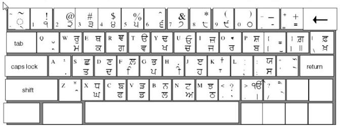 asees font keyboard punjabi typing