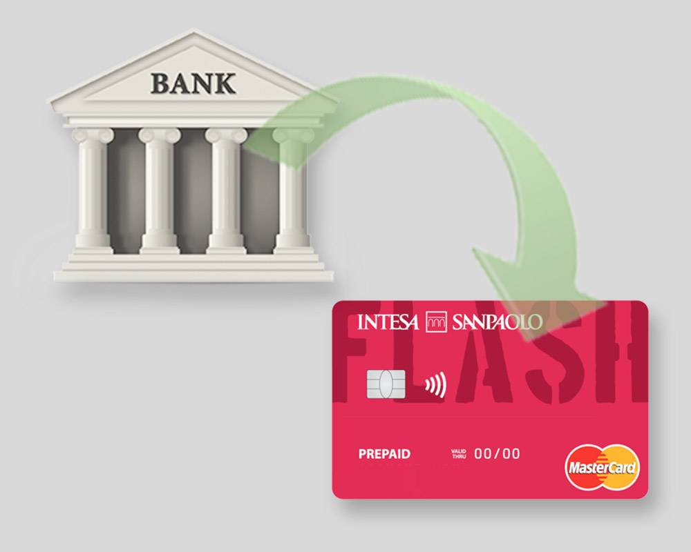 Ricarica su carta bancaria ricaricabile tramite IBAN