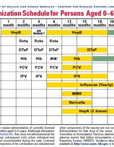 Vaccine chart paketsusudomba co also hobit fullring rh