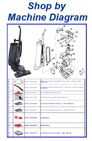 Kirby Parts Belts Bags Filters And Accessories By Machine Diagram Schematic