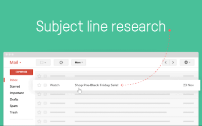 Email Subject Line Research 2018: How to Get That Email Opened Every Time