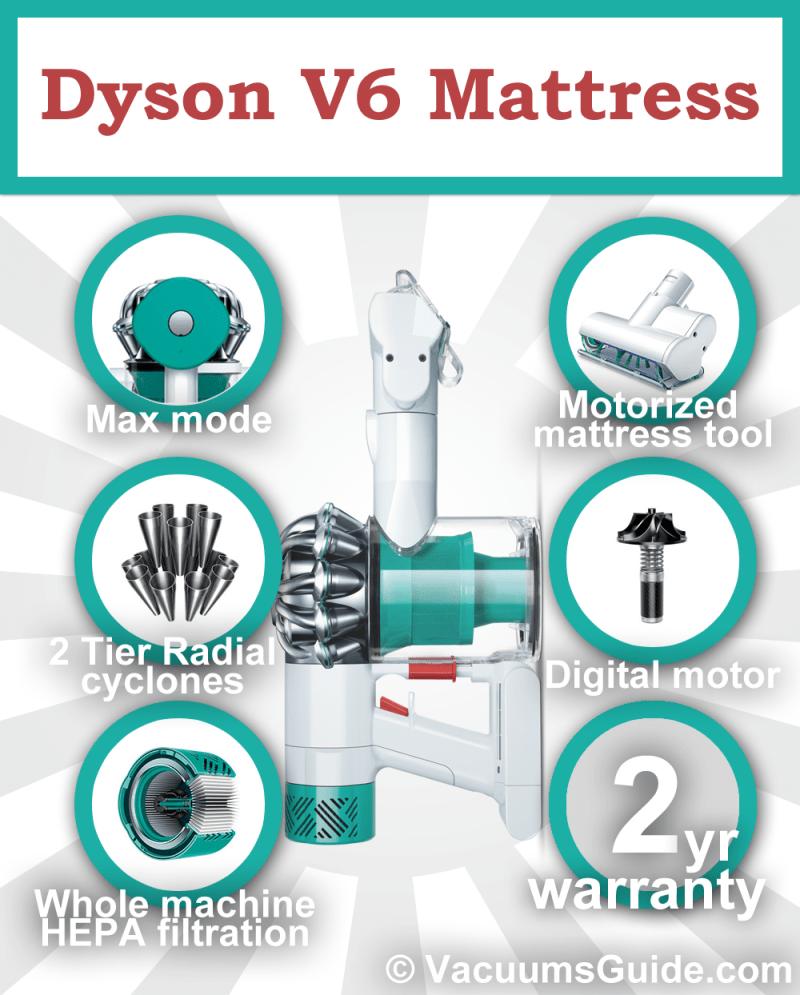 Dyson V6 mattress features