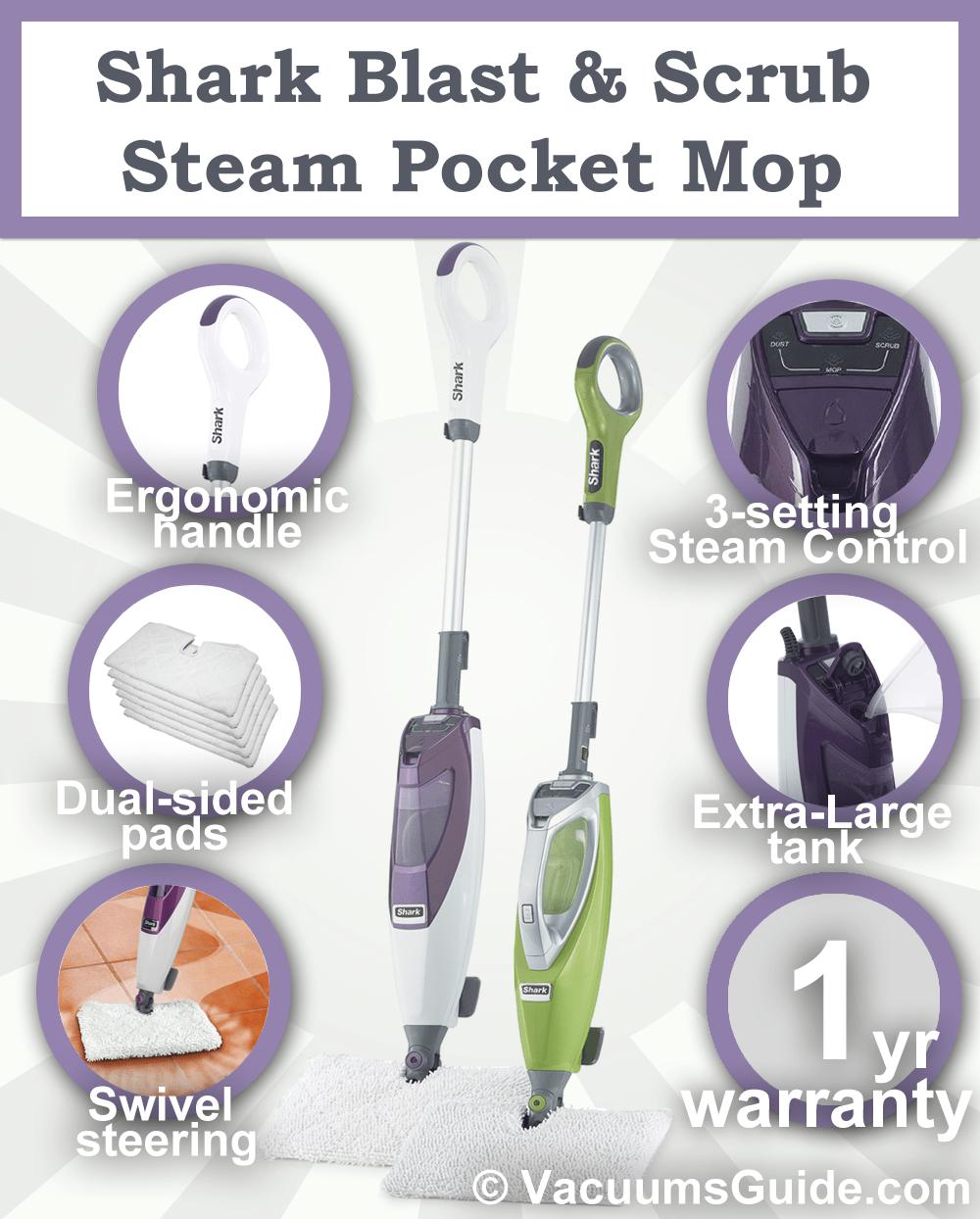 Shark Blast & Scrub Steam Pocket Mop features