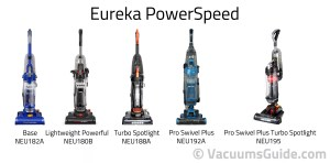 Eureka PowerSpeed – pros, cons and model comparison