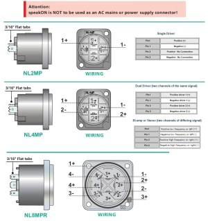 WiringPin Assignments for Neutrik Connectors  Vadcon