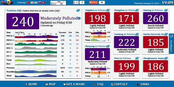 air-pollution-index-taizhou_DCE