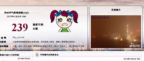 shanghai-air-quality-mascot-crying_DCE