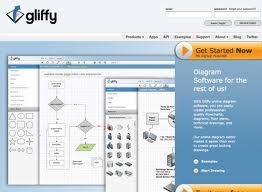 Top 10 Best Software For Creating Network Diagram