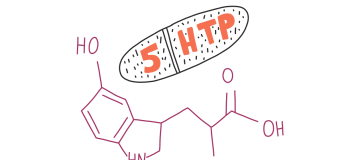 Best 5 Htp Supplements