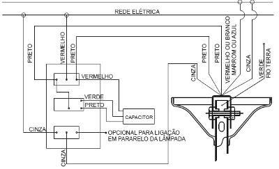 Como ligar ventilador de parede