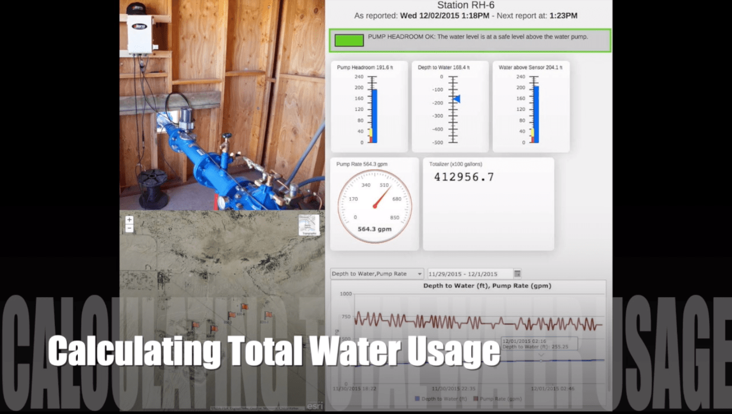 Alarm Example Uses Would Be To Monitor The Level Of Water In A Bath