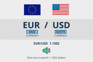 The dangerous currency pair in forex
