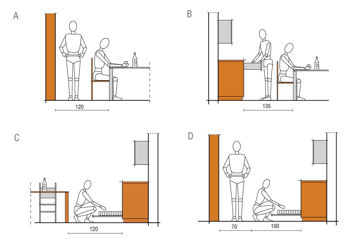 ergonomic chair design dimensions creeper that turns into a kitchen ergonomics planning valcucine