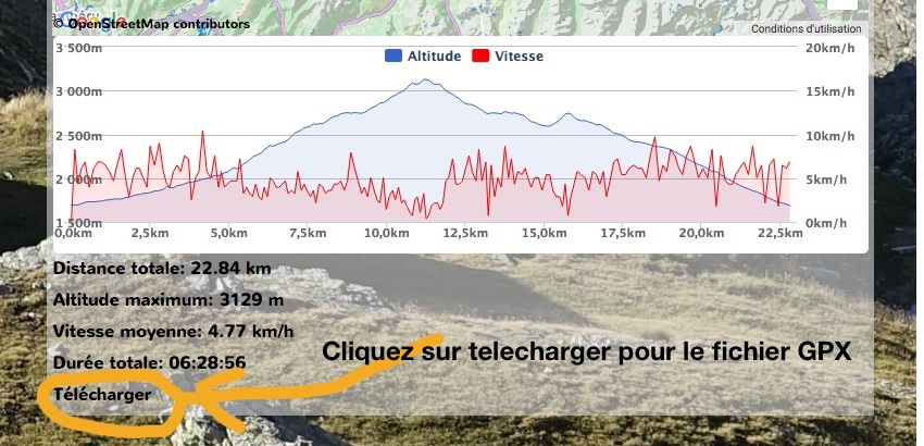 Traces GPS