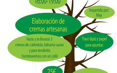 Taller de elaboración de cremas artesanas – Ecomuseo (Orísoain)
