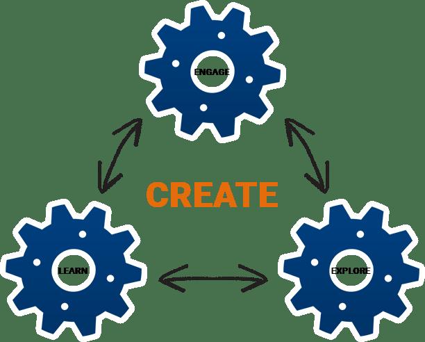 create wheel