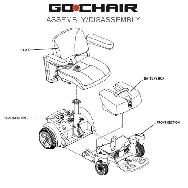 Wiring Diagram For Sundancer Scooter
