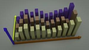 3-D Bar Chart