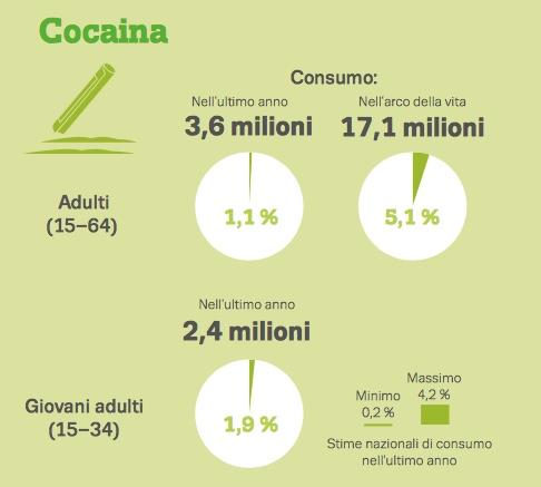cocaina-diffusione