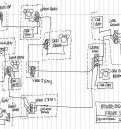 phone system wiring basics simple wiring schema cat 4 wiring diagram for phone  phone system wiring diagram