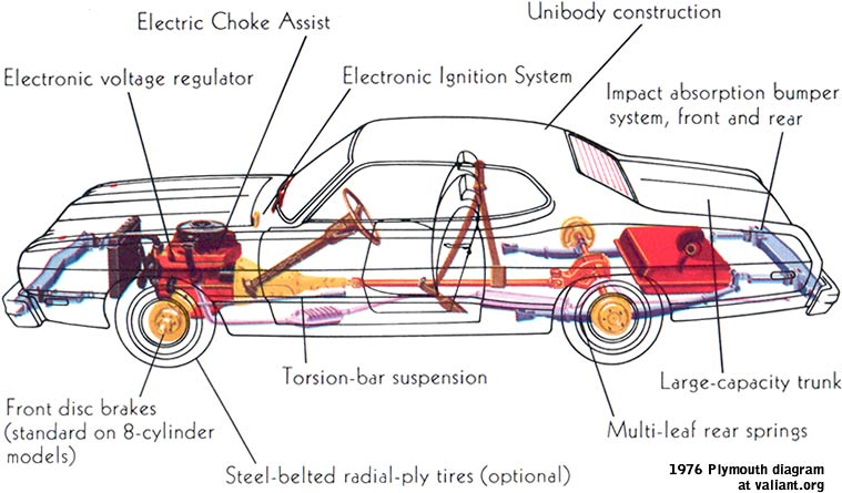 valiant duster diagram of the cars