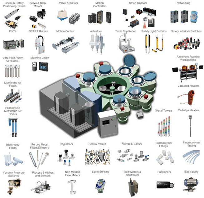 square d 8536 motor starter wiring diagram 7 way trailer plug nema size 2 starters 3 ~ elsavadorla