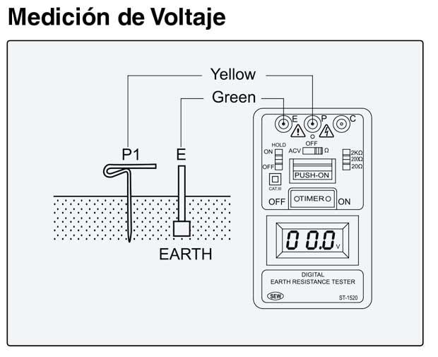 Telurómetro, Telurímetri digital Perú, SEW ST-1520