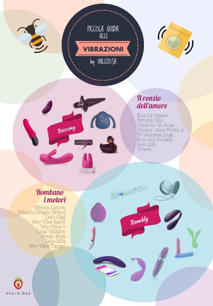infografica-nynfografica-confronto-vibrazioni