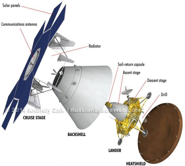 Lander Module -6