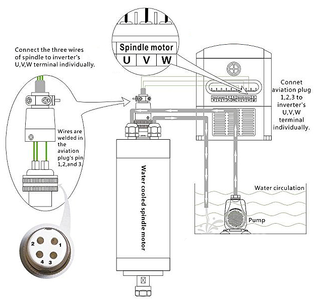 Harbor Spindle Cooler Wiring Diagram chilled water system