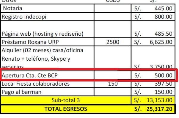 Captura de pantalla del adjunto del correo electrónico enviado por Javier Llaxacóndor (tesorero) el 1 de setiembre de 2012 a los miembros de la organización del FipLima 2012.