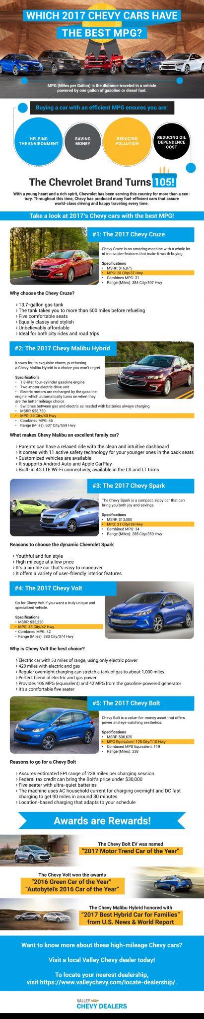 Gas Mileage Estimator Epa Estimated Gas Mileage Vehicles