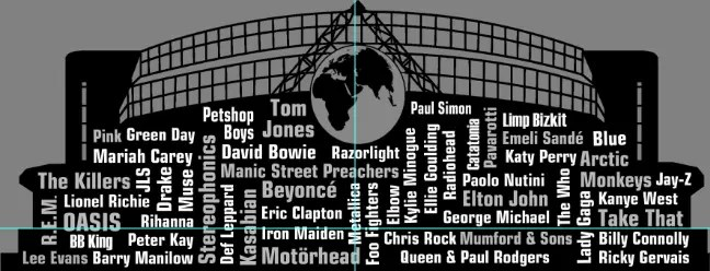 Motorpoint Arena Welsh Slate Plaque