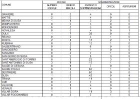 tabella comuni_somministrazione edicole (2)