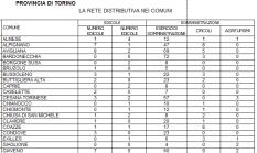 tabella comuni_somministrazione edicole
